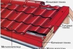 Схема монтаж листов металлочерепицы