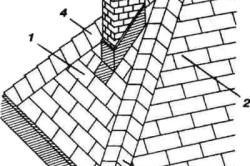 Схема конструкции скатных крыш