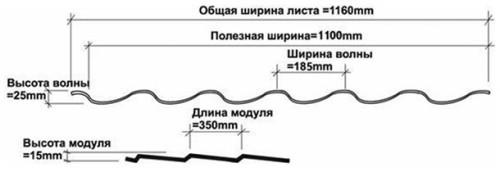 Схема металлочерепицы