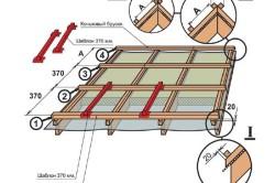 Схема обрешетки под металлочерепицу