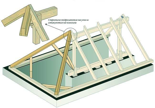 Схема обустройства ската вальмовой крыши