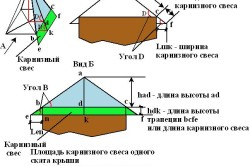 Схема расчета площади крыши