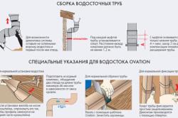 Схема сборки водостока