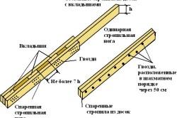 Схема стропил односкатной крыши