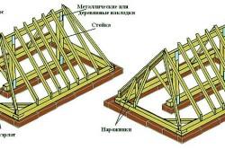 Схема стропил вальмовой крыши