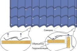 Схема установки металлочерепицы