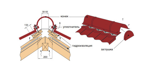 Схема установки полукруглого конька
