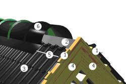 Схема устройства элементов конька