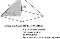 Формула для определения высоты конька
