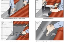 Этапы гидроизоляции верхней части трубы дымохода
