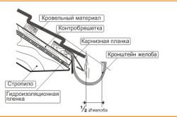 Пример крепления кронштейна (желоба)