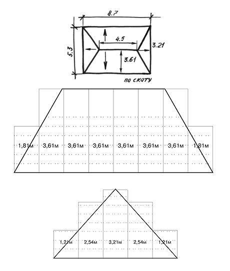 Расчет количества материала для мансардной крыши