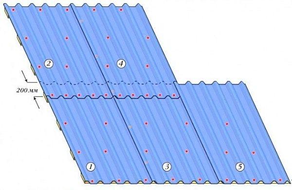 Схема крепления профнастила на крыше.