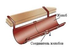Схема соединения желобов