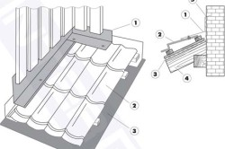 Схема примыкания металлочерепицы к стене