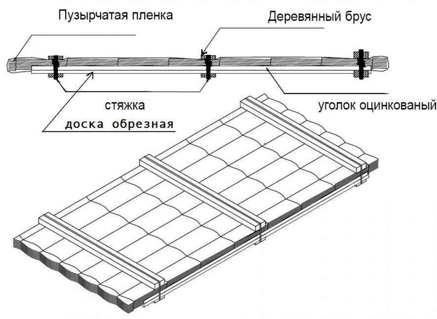 Упаковка металлочерепицы