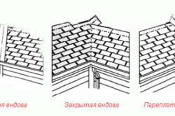 Виды установки ендовы