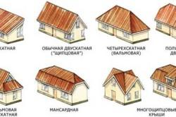 Виды формы крыш