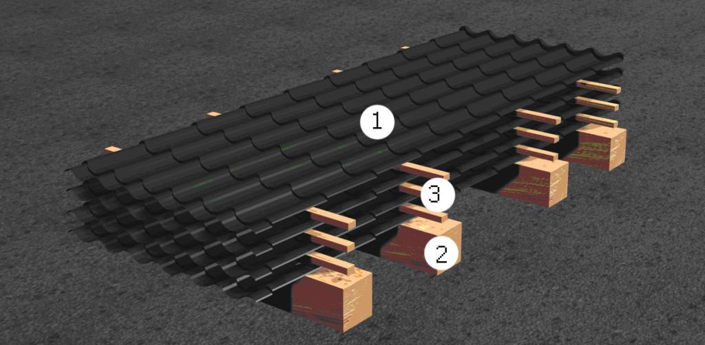 Схема правильного хранения листов металлочерепицы