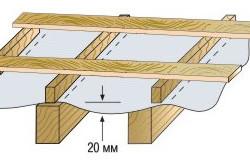 Полотно гидроизоляции укладывается горизонтально. Нахлест соседних полос составляет 150 мм.