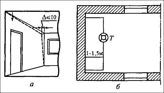Схема измерения отклонений верхних углов стен от вертикали: в –схема измерения; б – установка теодолита При измерении отклонения самонесущих стен можно пользоваться отвесом и металлической линейкой.