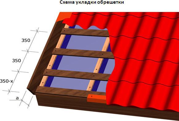 Схема укладки обрешетки под металлочерепицу