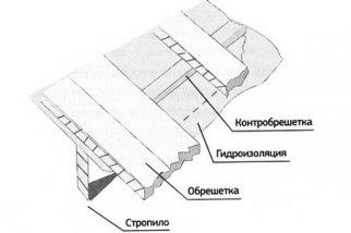 Теплоизоляция технониколь характеристики