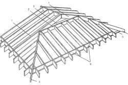 Расчет площади вальмовой крыши