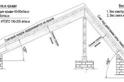Лестницы ГОСТ, нормативы, СНИП