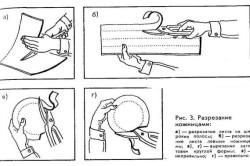 Разрезание ножницами