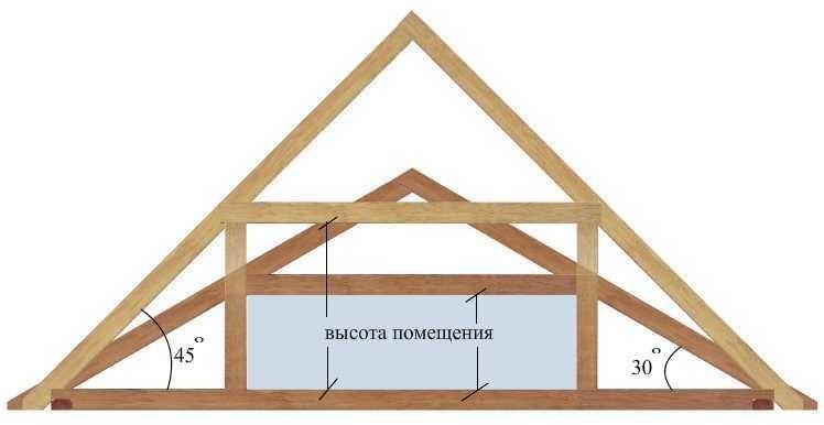 Схема расчета высоты