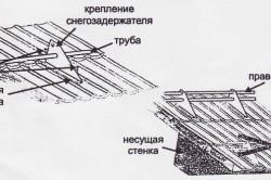 Монтаж снегозадержателей на металлочерепицу инструкция