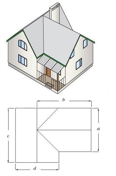 Как рассчитать площадь четырехскатной крыши, используя калькулятор