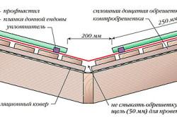 Рвс проект теплоизоляции