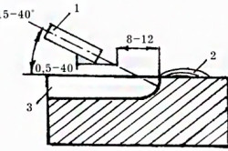 Схема поверхностной кислородной резки