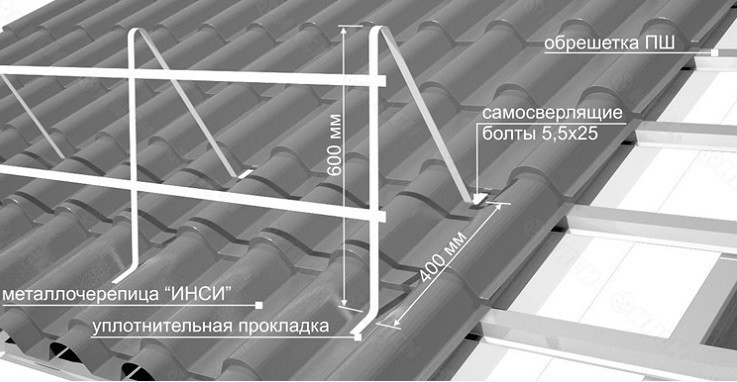 Как сделать снегозадержатели на крышу своими руками