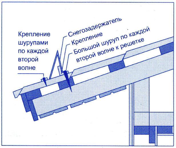Схема установки уголкового
