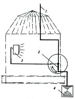 Антенный грозопереключатель