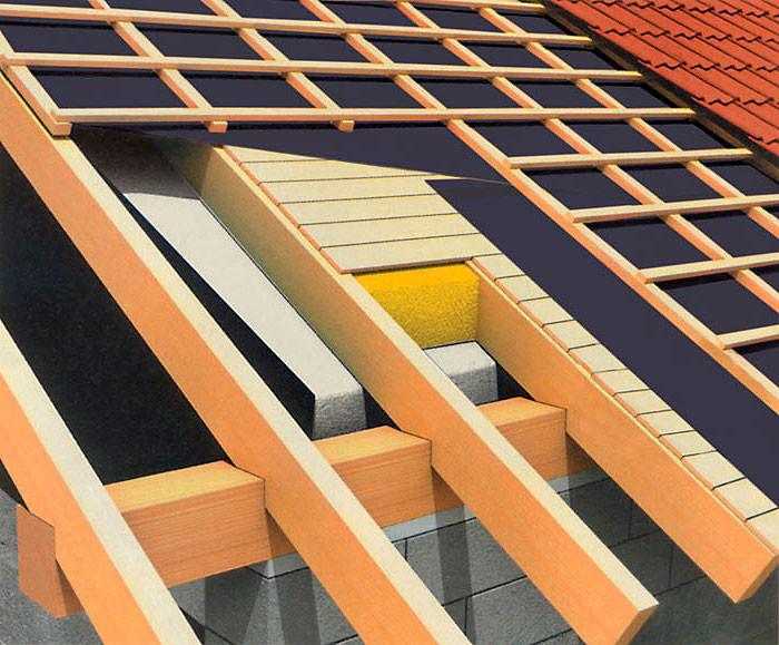 Пароизоляция межэтажных деревянных перекрытий