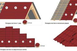 Варианты укладки листов крыши на металлочерепицу