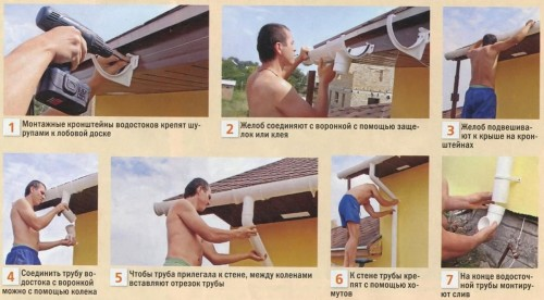 Этапы установки водостока