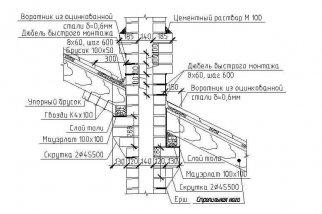 Технологическая карта на гидроизоляцию техноэласт эпп