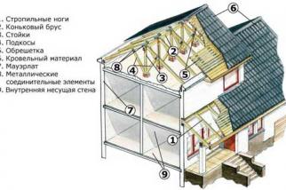 Газпрома теплоизоляцию сто на