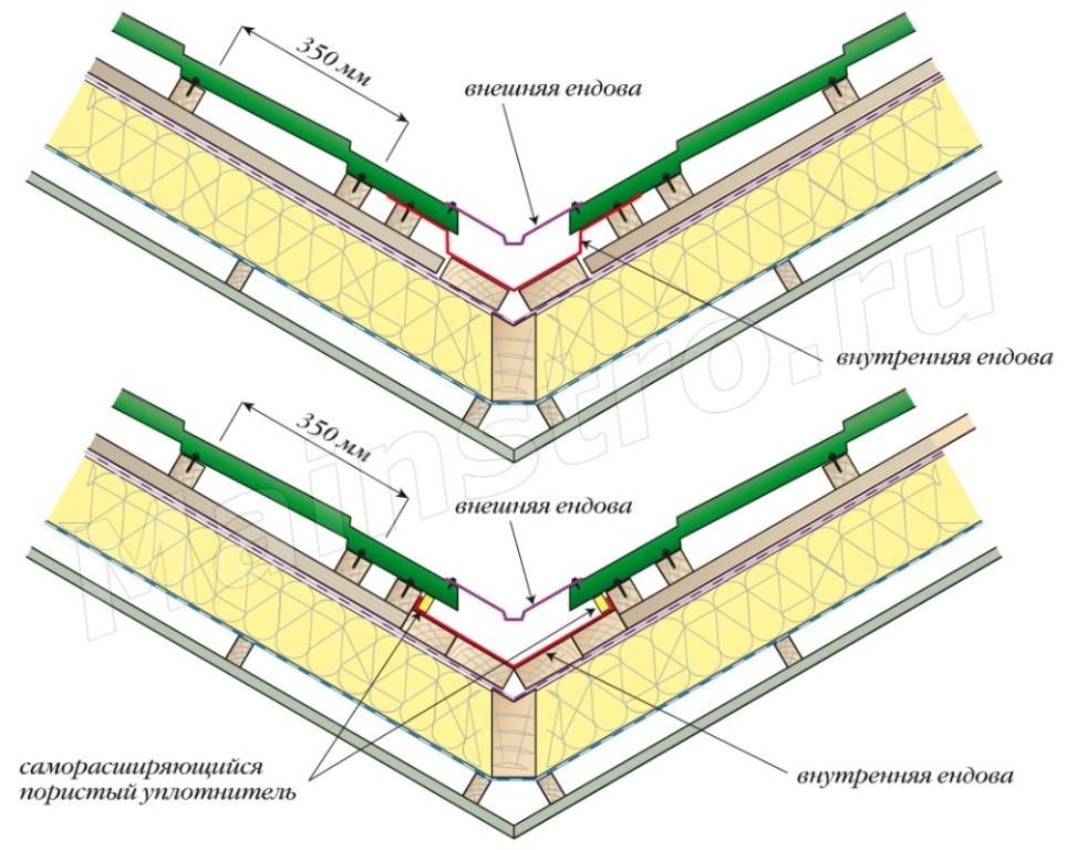 Бизнес по гидроизоляции жидкой резиной