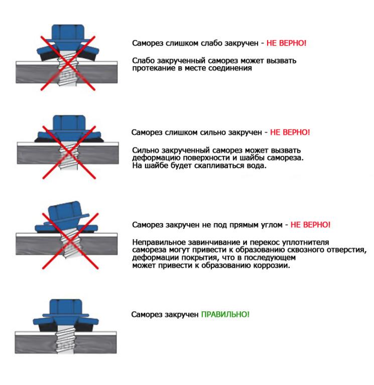 Гидроизоляция баня газосиликат